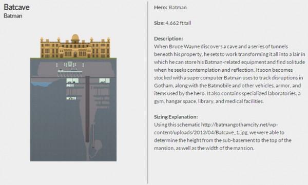 geekstra_super-kahraman_batcave