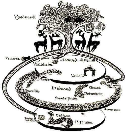 yggdrasil_world_tree_nine_worlds_norse_mythology_vikings