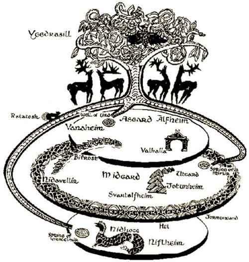 yggdrasil_world_tree_nine_worlds_norse_mythology_vikings