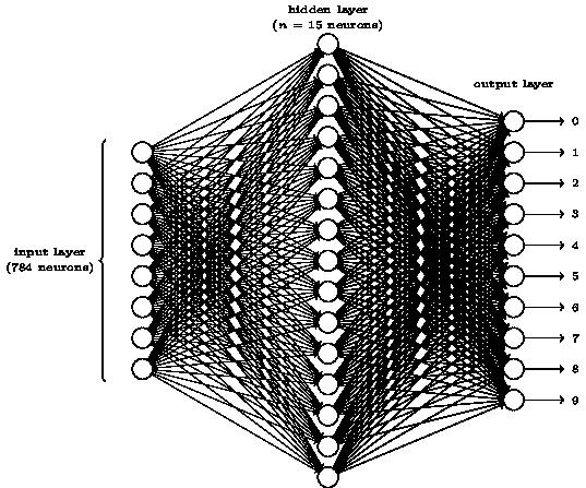 geekstra_neural network1