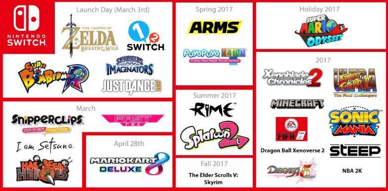 nintendo-switch-games