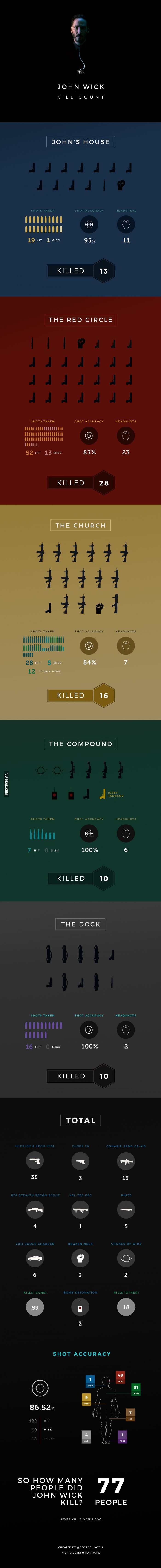 geekstra_johnwick1 infografik